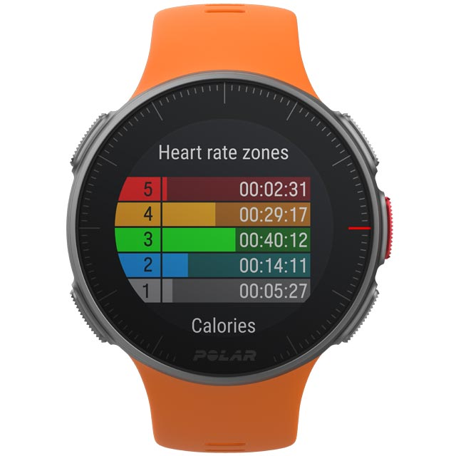 blog image for heart rate article